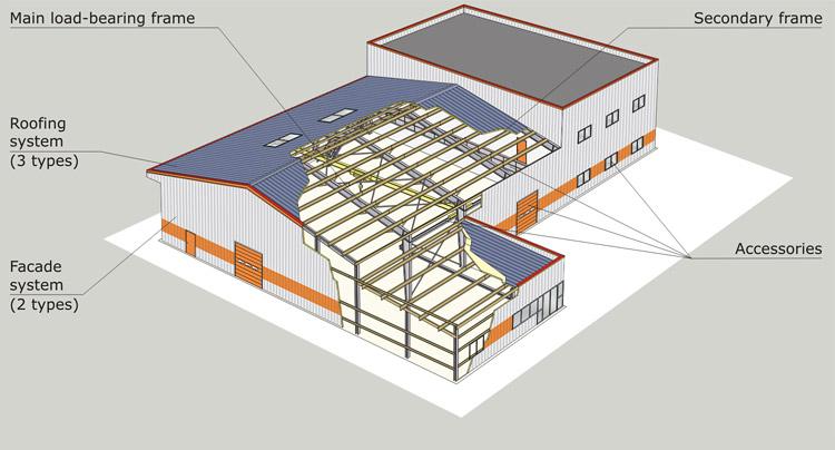 pre-engineered metal buildings cost