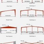 Pre-engineered Steel metal buildings
