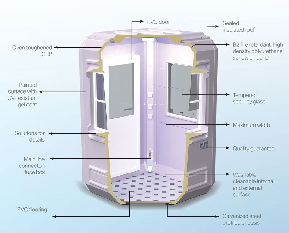 Modular Cabin Technical Specifications - Karmod