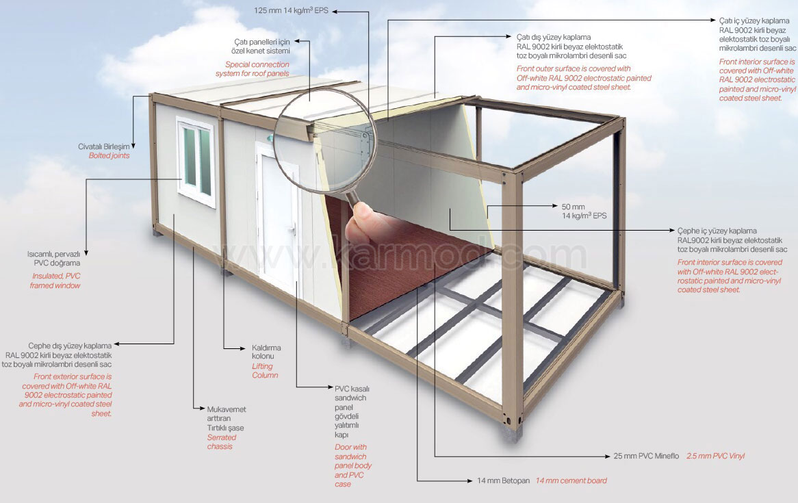 Flat Pack Container Office Systems Technical Specification