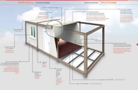 Flat Pack Container Technical Specifications